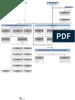 Struktur Organisasi Pkm Betoambari 2 x 1.5
