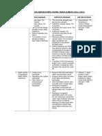 Materi Pengajaran Ebp3kh Pspd Unpar Tahun Ajaran 2011