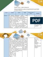 Trabajo Colaborativo_ Paso 3 - Apéndice 1 - Cuadro Comparativo