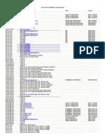 Audit Log 2