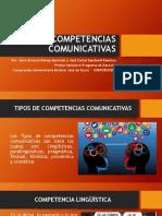 Tipos de Competencias Comunicativas