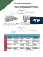 tcoe_understanding_standards_codes.pdf