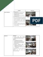 LK.7 Jurnal Pratek Pembelajaran DEA RODIANA.docx