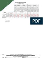 Jadwal PAS Ganjil 2019-2020