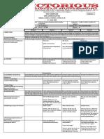 OC DLL June 17- 21, 2019 Grade 11.docx