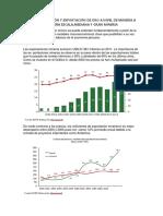 Resumen_comercialización y Exportación de Oro a Nivel de Minería a Pequeña