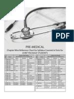 Pre medical Preparation