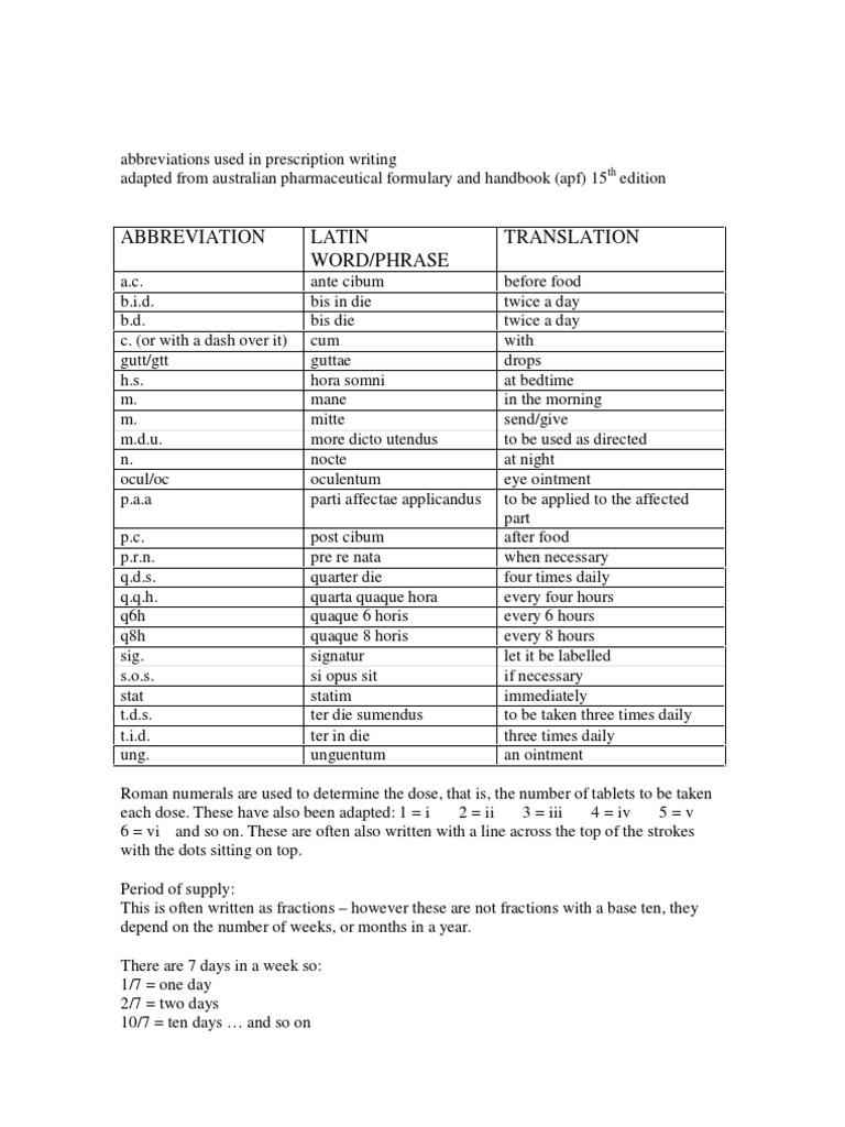 Abbreviations Used In Prescription Writing