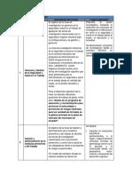 Lineas de Investigacion.docx
