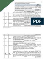 Fichas Textuales Para Realidad Problemática - 2019SFSDSDSDS