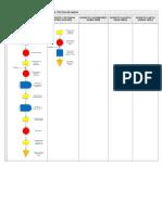 Diagrama de Procesos de Tocosh