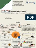 Galindo Karelis Mi Mapa DRN M1