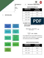 Destilacion_sencilla_y_fraccionada.docx