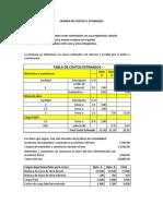 Examen de Costos Estimados