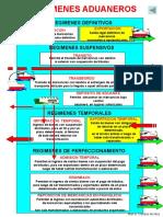 REGIMENES ADUANEROS (1).pptx