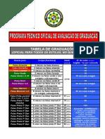 Materia de Exame Oficial Ckib 13.08.11