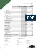 Standalone Balance Sheet 2017-18