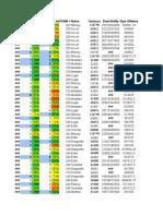 Pokemon GO Species Data (w_ Movesets).xlsx