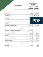 Persian Basic Verbs Urdu