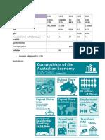 economics statistics