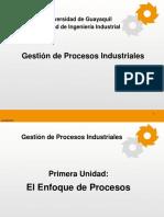 Curso Gestión de Procesos Industriales1 (1).pdf