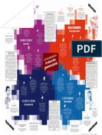 2016_Mapa_decada_español_IFTF