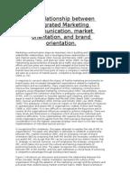 Brand management assignment