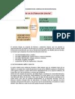 Factores y Elementos Del Currículo en Educación Inicial
