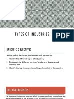Chapter 3 - Types of Industries.pptx