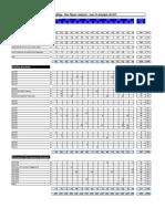 Advance Audit Paper