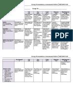 Group Presentation_Assessment Rubric