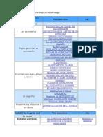25527813-Lengua-6º-de-Primaria-Editoria-SM.pdf