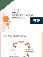 meterological in air pollution
