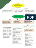 Modernizacion de La Gestion Publica_ Organizador