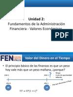 Unidad 2-Fundamentos de La Admin. Financiera - Valores Económicos