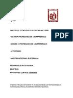 ACTIVIDADES PROPIEDADES DE LOS MATERIALES - UNIDAD 3.