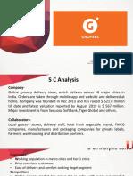 Grofers Marketing Strategy