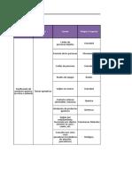 ANEXO I - MIVRI Dosificación Dl Producto Químico en Tolva o Embudo