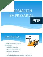 EMPRESA, EMPRENDEDOR Y PROCESO EMPRENDEDOR 1.pptx