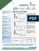 Rail fact sheet