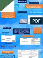 Infografia Metodologia Tema III