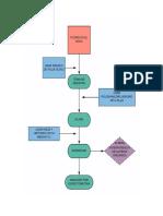 Determinación de Plomo Multimatriz