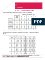 grade thresholds