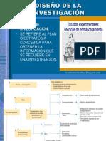 Ppt5 Diseño Metodologico de La Investigación