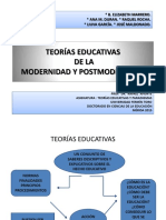 Teorías educativas XXI