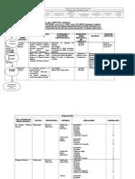 Planificación Mardolegnis Delgado.doc