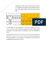 Analisis Factor K