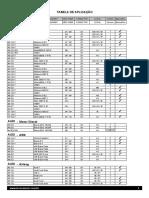 Application Table V8
