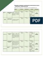 2018 CRONOGRAMA PLAN DE FORMACION A FAMILIAS Y ACTIVIDADES COMPETENTES FAMILIA COMUNIDAD Y REDES SOCIALES2018.docx