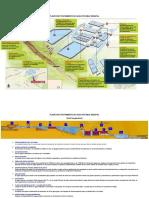 Planta Tratamiento Agua Potable SEDAPAL